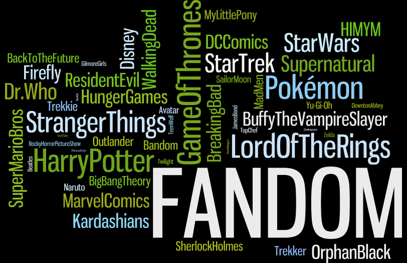 Fandom Wordle